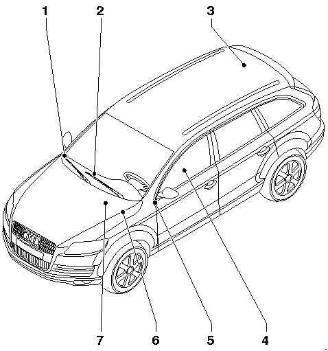 2005-2015 Audi Q7 Fuse Box Diagram