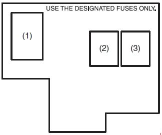 Sx4 Fuse Box Wiring Diagrams Best