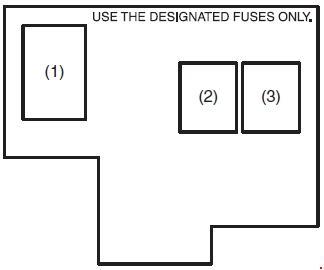 Suzuki SX4 fuse box diagram (2006-2013)