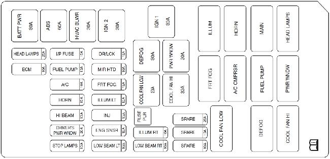 suzuki reno forenza fuse box diagram fuse diagram suzuki reno forenza fuse box diagram