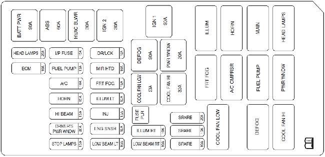 04-'08 suzuki reno/forenza fuse box diagram  knigaproavto.ru