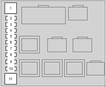 Схема предохранителей Toyota Land Cruiser 200