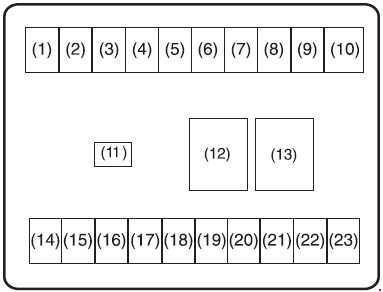 Suzuki / Maruti Alto 800, K10 fuse box diagram (2012-)