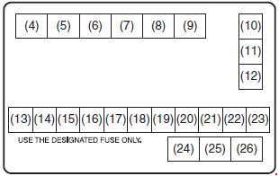 suzuki maruti celerio fuse box diagram 2014 fuse diagram rh knigaproavto ru suzuki alto 2013 fuse box location suzuki alto 2010 fuse box