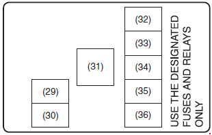 suzuki maruti celerio fuse box diagram 2014 fuse diagram rh knigaproavto ru suzuki alto fuse box location suzuki alto 2010 fuse box