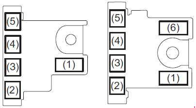 Suzuki Ciaz Fuse Box Diagram