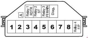 Maruti Eeco Fuse Box Diagram