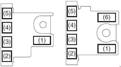 Suzuki Ertiga fuse box diagram
