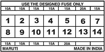 Maruti Gypsy Fuse Box Diagram