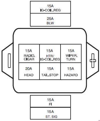 t18002_knigaproavtoru01255216 maruti omni fuse box diagram fuse diagram maruti omni fuse box location at panicattacktreatment.co