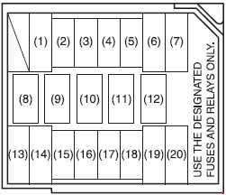 maruti ritz fuse box diagram  u00bb fuse diagram