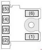 Suzuki SX4 / S-cross fuse box diagram (2014-)