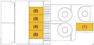 Suzuki Swift fuse box diagram (2004–2010) » Fuse Diagram