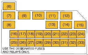 suzuki fuse box diagram wiring diagrams best suzuki swift fuse box diagram 2004 2010 fuse diagram diagram for 2006 suzuki xl7 fuse box suzuki fuse box diagram
