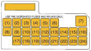 suzuki swift fuse box diagram (2004–2010) » fuse diagram suzuki swift fuse box interior light 1994 suzuki swift fuse panel diagram #12