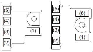 Suzuki Swift fuse box diagram (2010–present)