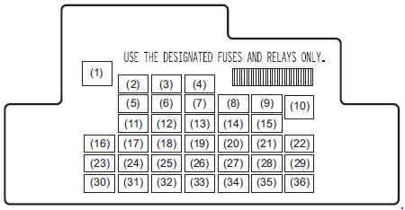 maruti suzuki vitara brezza fuse box diagram fuse diagram rh knigaproavto ru suzuki vitara fuse box layout suzuki grand vitara fuse box diagram