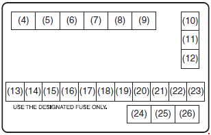 maruti suzuki wagon r fuse box diagram » fuse diagram fuse box on suzuki wagon r