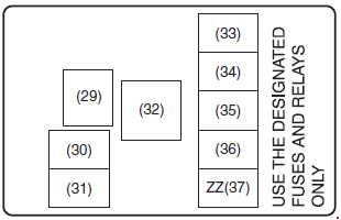 Maruti Suzuki Wagon R fuse box diagram