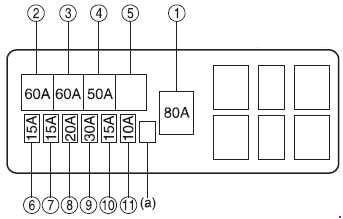 Maruti Suzuki Zen Estilo Fuse Box Diagram
