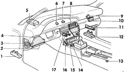 1994–1997 Audi A6 (C4) Fuse Box Diagram