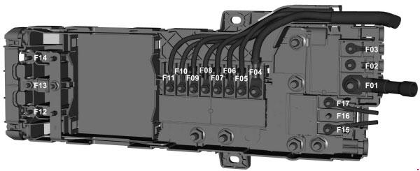 2014-2018 ford transit fuse box diagram