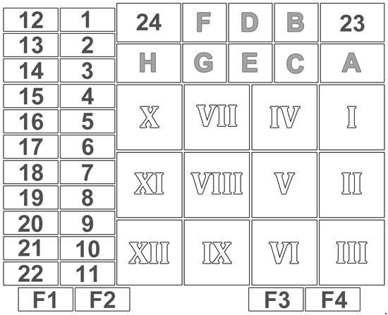 1992-1995 Ford Transit Fuse Box Diagram