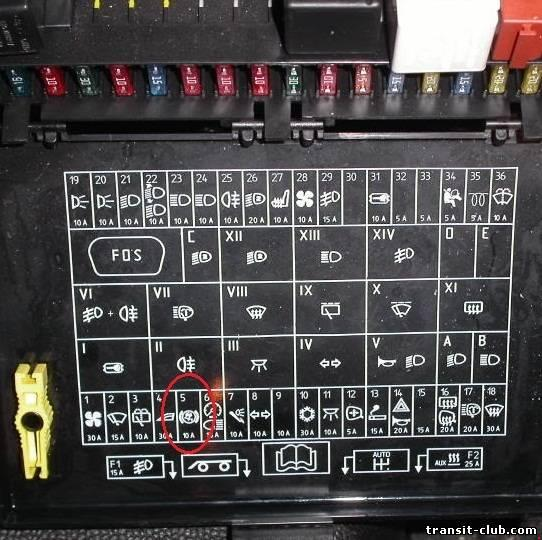 1995 2000 Ford Transit Fuse Box Diagram 187 Fuse Diagram