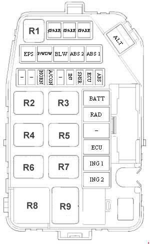 Схема предохранителей и реле Hyundai Getz
