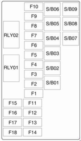 Opel/Vauxhall Mokka fuse box diagram