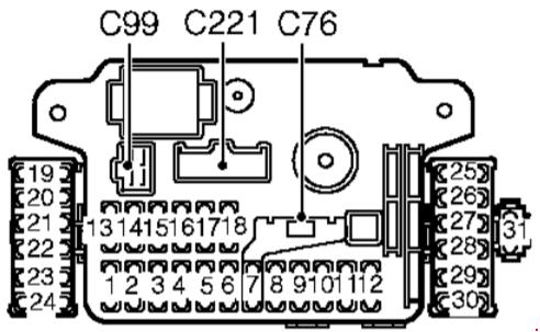 1995-1999 Rover 200 Fuse Box Diagram