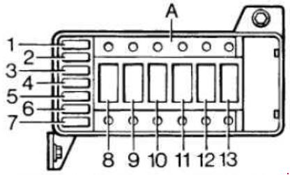 t18142_knigaproavtoru 164702 rover 200 fuse box diagram (r3; 1995 1999) fuse diagram rover 200 fuse box diagram at bayanpartner.co