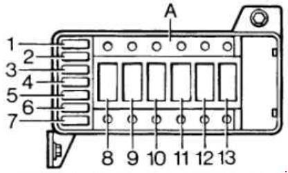 Схема предохранителей Rover 200 (R3; 1995–1999)