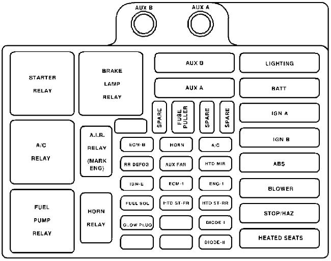 99 cadillac escalade fuse box easy wiring diagrams u2022 rh art isere com cadillac escalade fuse box diagram 2009 cadillac escalade fuse box diagram
