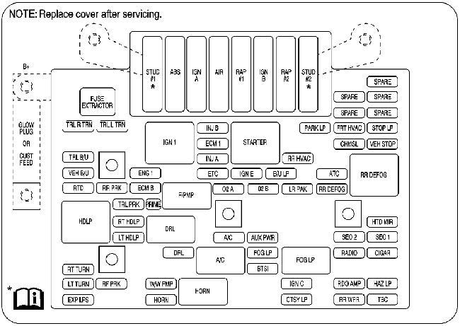 Схема предохранителей и реле Cadillac Escalade (GMT800; 2001-2002)