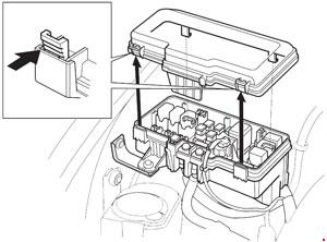 t18182_knigaproavtoru 170251 honda odyssey fuse box diagram (ra6 ra9; 1999 2003) fuse diagram honda odyssey secondary fuse box at crackthecode.co