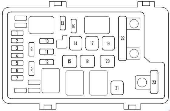 2003-2008 honda odyssey (rb1-rb2) fuse box diagram
