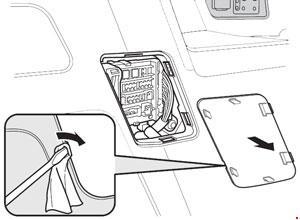 Предохранители Honda Odyssey (RC1-RC2; 2013-н.в.)