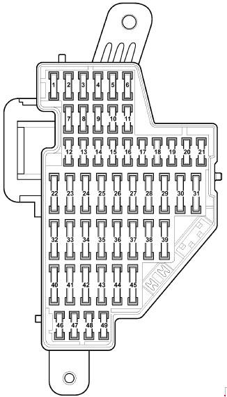 2003–2009 Volkswagen Golf Mk5 (1K) Fuse Box Diagram » Fuse Diagram
