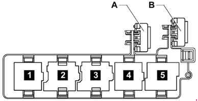 2003–2009 Volkswagen Golf Mk5 (1K) Fuse Box Diagram