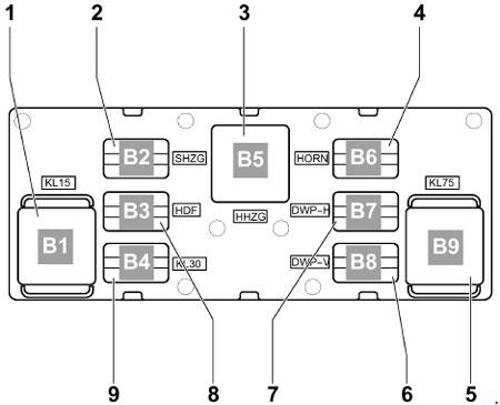 2003 u20132009 volkswagen golf mk5  1k  fuse box diagram  u00bb fuse