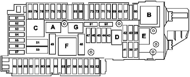 Схема предохранителей и реле Mercedes C207 и A207 (E-Class; с 2009 - н.в.)