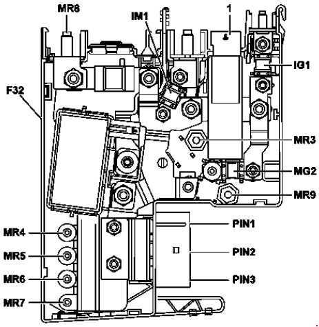 Схема предохранителей и реле Mercedes-Benz W212 (E-Class; 2009–2016)