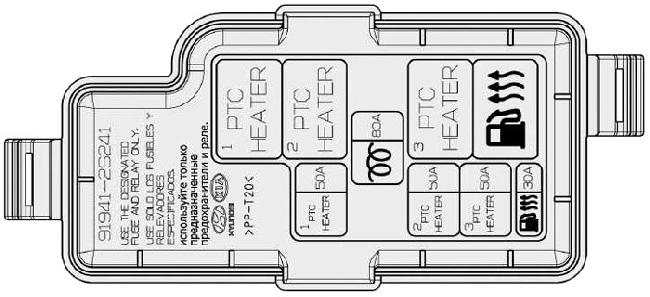 2010 U20132015 Kia Sportage 3  Sl  Fuse Diagram  U00bb Fuse Diagram