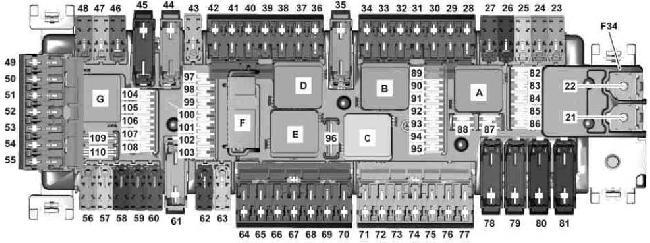 Схема предохранителей и реле Mercedes W176 (A-Class; 2012-н.в.)