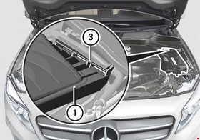 Схема предохранителей и реле Mercedes-Benz GLA (X156; 2014-н.в.)