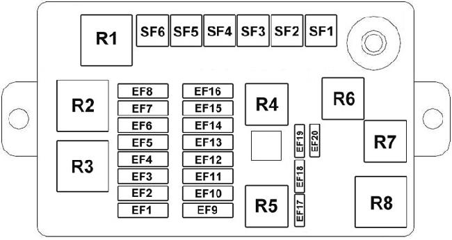 Схема предохранителей и реле Chery Kimo / A1 (2007–2013)