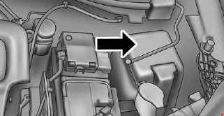 2015-2017 Ram ProMaster City Fuse Box Diagram