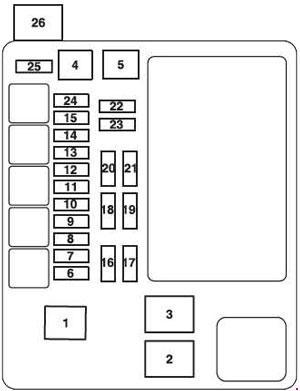 Mitsubishi Eclipse 4G fuse box diagram (2006-2012)