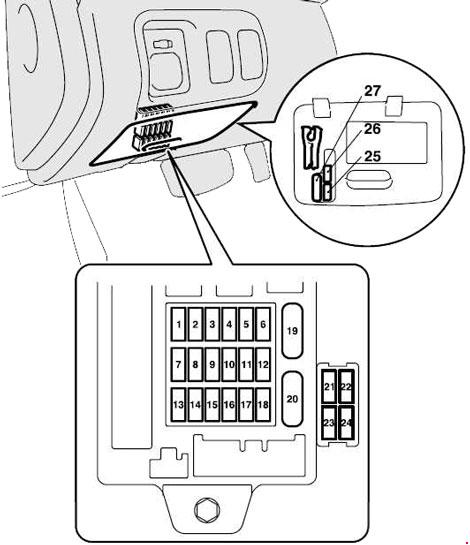 [DIAGRAM_38YU]  Mitsubishi Eclipse 4G fuse box diagram (2006-2012) » Fuse Diagram | Outside Lever Ac Fuse Box |  | knigaproavto.ru